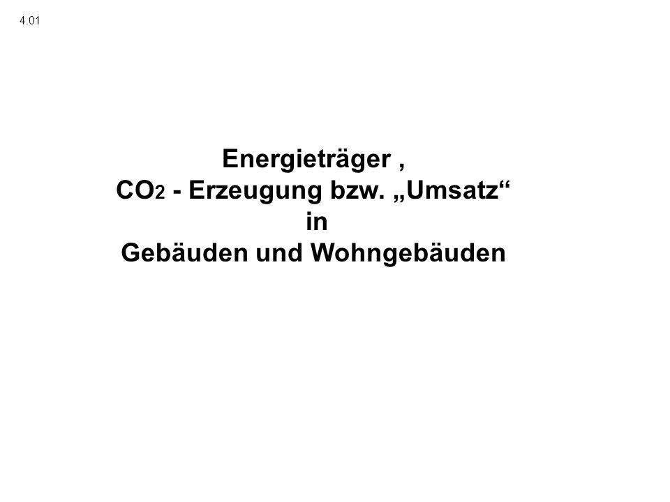 Energieträger, CO 2 - Erzeugung bzw. Umsatz in Gebäuden und Wohngebäuden 4.01