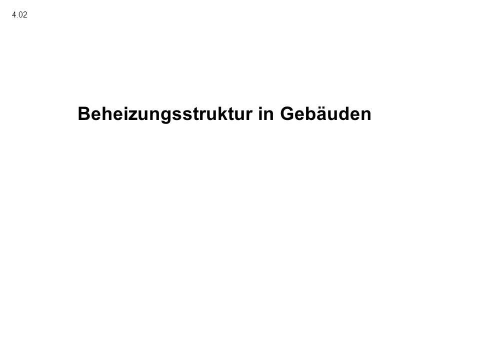Quelle: /IWU2007_Loga e.a., Bild 5, p.13 / ; http://www.iwu.de/fileadmin/user_upload/dateien/energie/klima_altbau/IWU_QBer_EnEff_Wohngeb_Nov2007.pdf http://www.iwu.de/fileadmin/user_upload/dateien/energie/klima_altbau/IWU_QBer_EnEff_Wohngeb_Nov2007.pdf