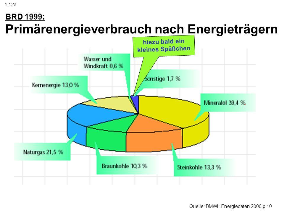 BRD 1999: Primärenergieverbrauch nach Energieträgern Quelle: BMWi: Energiedaten 2000,p.10 1.12a hiezu bald ein kleines Späßchen
