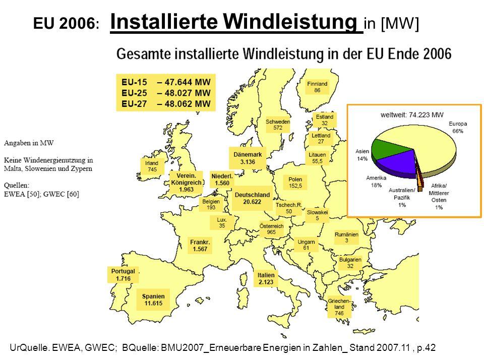 EU 2006 : Installierte Windleistung in [MW] UrQuelle. EWEA, GWEC; BQuelle: BMU2007_Erneuerbare Energien in Zahlen_ Stand 2007.11, p.42