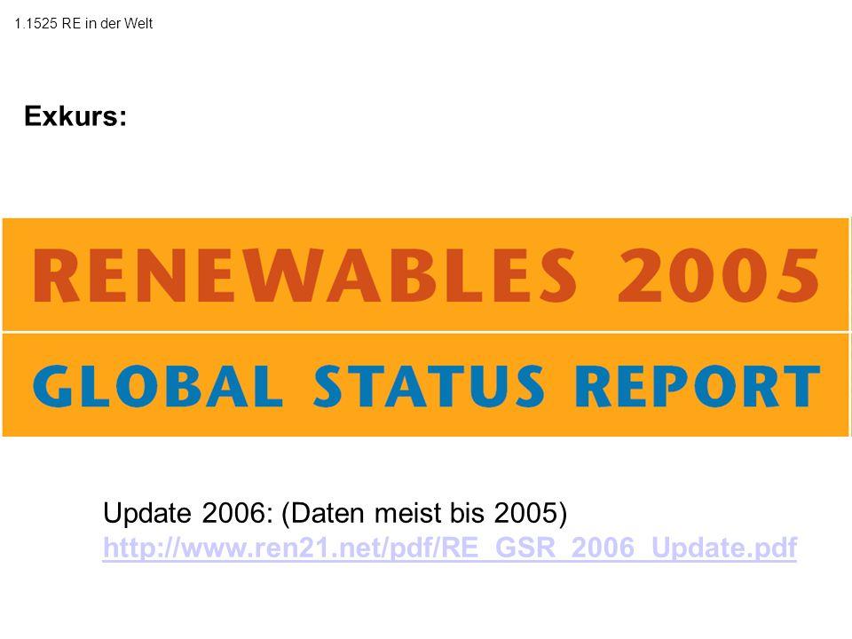 Exkurs: 1.1525 RE in der Welt Update 2006: (Daten meist bis 2005) http://www.ren21.net/pdf/RE_GSR_2006_Update.pdf