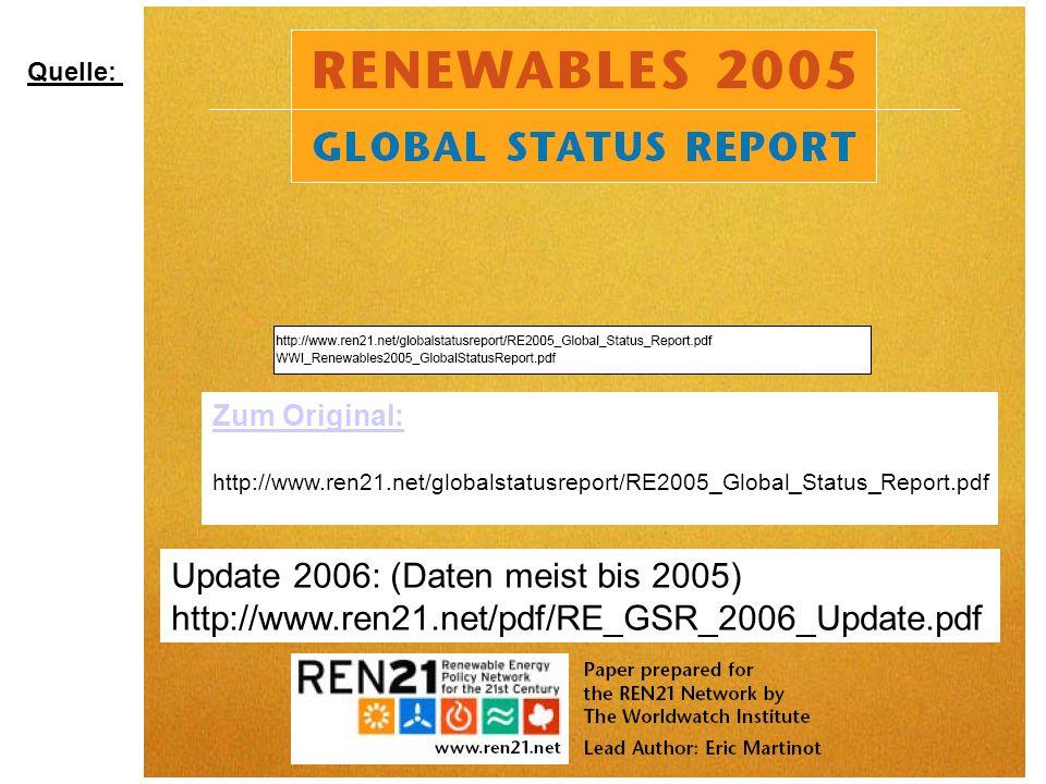 Quelle: Zum Original: http://www.ren21.net/globalstatusreport/RE2005_Global_Status_Report.pdf Update 2006: (Daten meist bis 2005) http://www.ren21.net