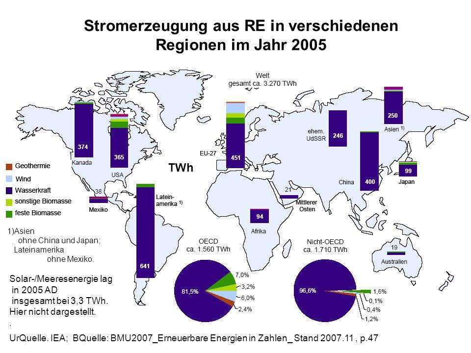 Stromerzeugung aus RE in verschiedenen Regionen im Jahr 2005 UrQuelle. IEA; BQuelle: BMU2007_Erneuerbare Energien in Zahlen_ Stand 2007.11, p.47 TWh S