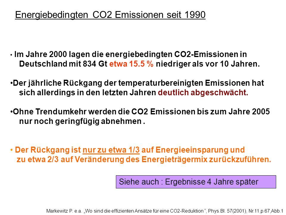 Markewitz P. e.a. Wo sind die effizienten Ansätze für eine CO2-Reduktion, Phys.Bl. 57(2001), Nr.11,p.67,Abb.1 Energiebedingten CO2 Emissionen seit 199