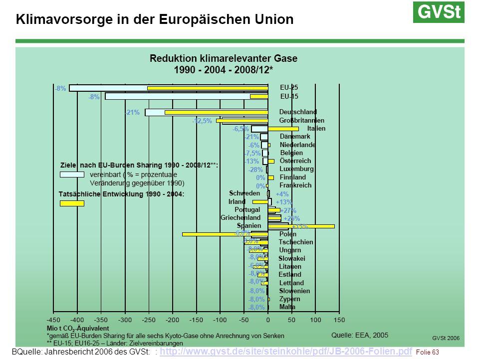 BQuelle: Jahresbericht 2006 des GVSt: : http://www.gvst.de/site/steinkohle/pdf/JB-2006-Folien.pdf Folie 63 http://www.gvst.de/site/steinkohle/pdf/JB-2