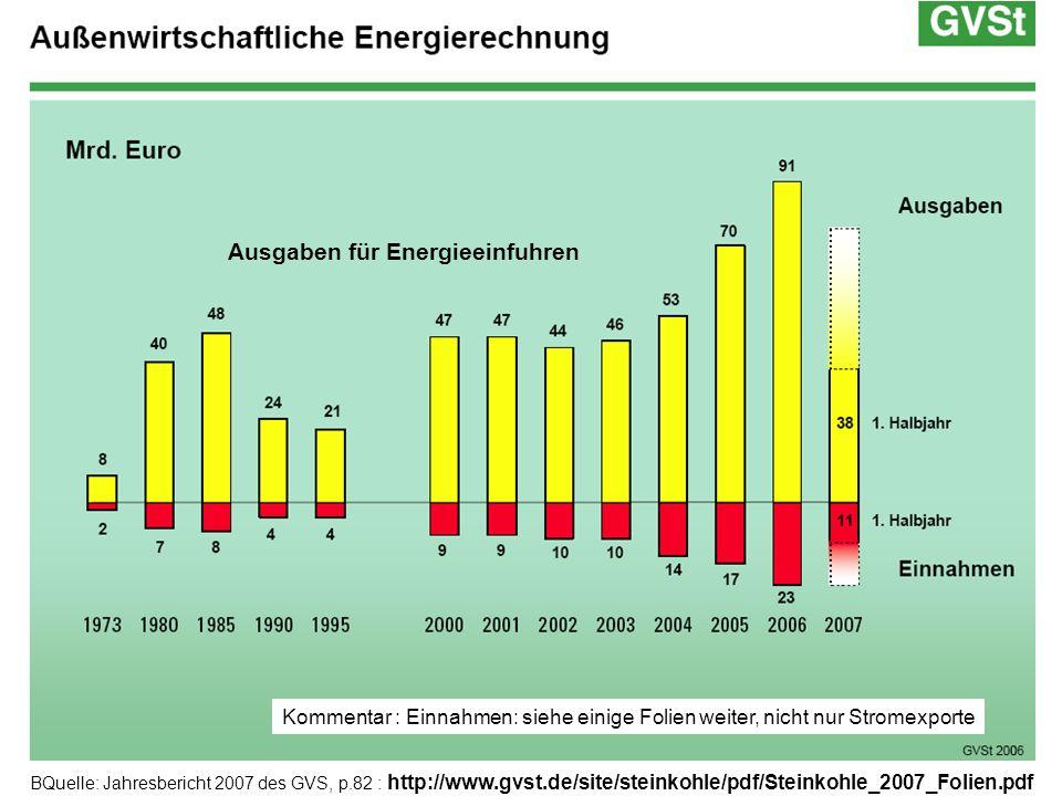 BQuelle: Jahresbericht 2007 des GVS, p.82 : http://www.gvst.de/site/steinkohle/pdf/Steinkohle_2007_Folien.pdf Ausgaben für Energieeinfuhren Kommentar