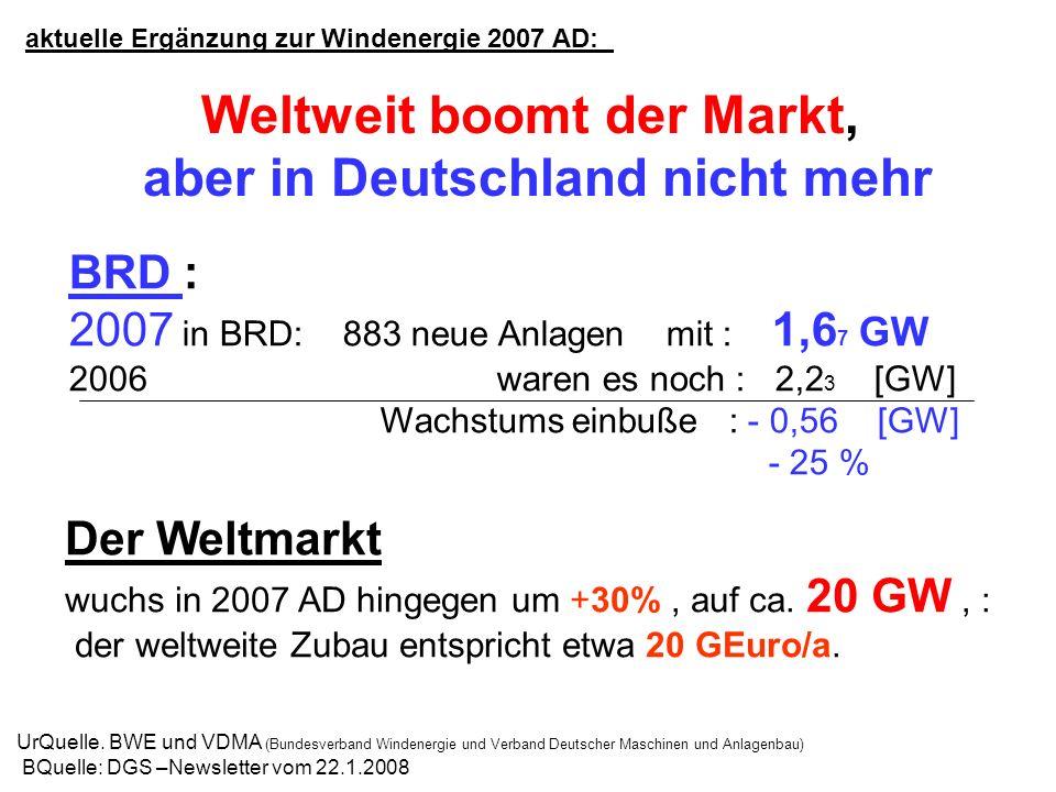 aktuelle Ergänzung zur Windenergie 2007 AD: UrQuelle. BWE und VDMA (Bundesverband Windenergie und Verband Deutscher Maschinen und Anlagenbau) BQuelle: