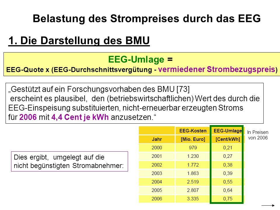 Belastung des Strompreises durch das EEG 1. Die Darstellung des BMU Gestützt auf ein Forschungsvorhaben des BMU [73] erscheint es plausibel, den (betr
