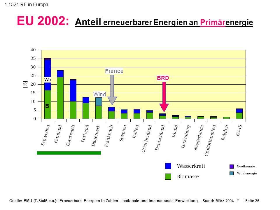 Quelle: BMU (F.Staiß e.a.):Erneuerbare Energien in Zahlen – nationale und internationale Entwicklung – Stand: März 2004 – ; Seite 26 EU 2002: Anteil e
