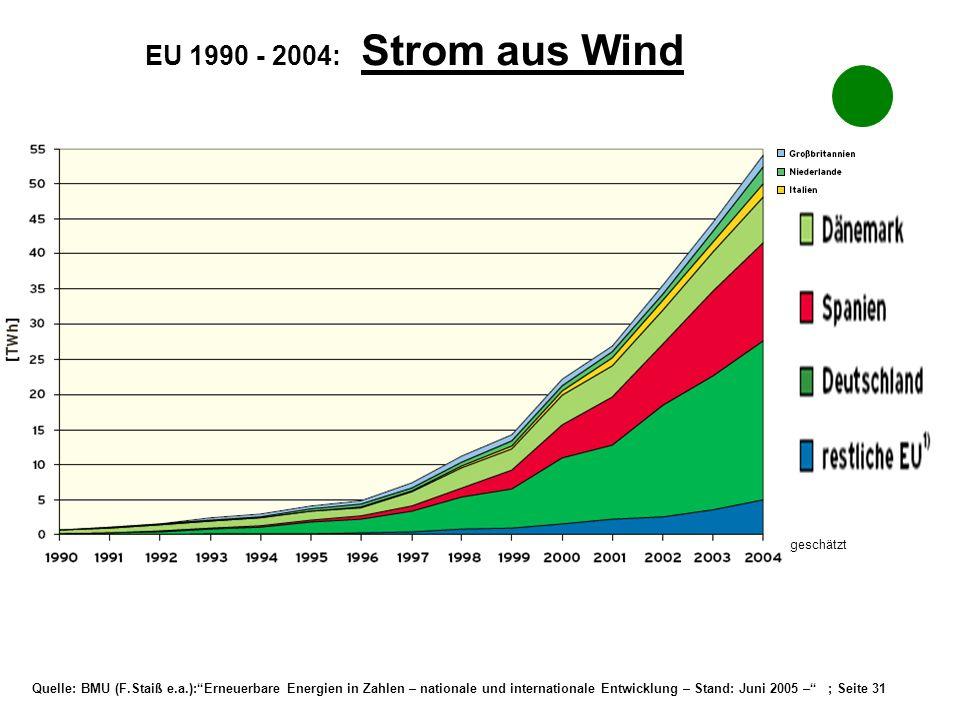 Quelle: BMU (F.Staiß e.a.):Erneuerbare Energien in Zahlen – nationale und internationale Entwicklung – Stand: Juni 2005 – ; Seite 31 EU 1990 - 2004: S