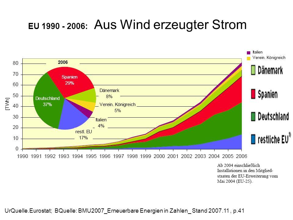 EU 1990 - 2006: Aus Wind erzeugter Strom UrQuelle.Eurostat; BQuelle: BMU2007_Erneuerbare Energien in Zahlen_ Stand 2007.11, p.41