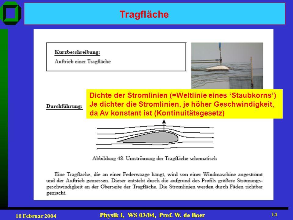 10 Februar 2004 Physik I, WS 03/04, Prof. W. de Boer 14 Physik I, WS 03/04, Prof. W. de Boer 14 Tragfläche Dichte der Stromlinien (=Weltlinie eines St