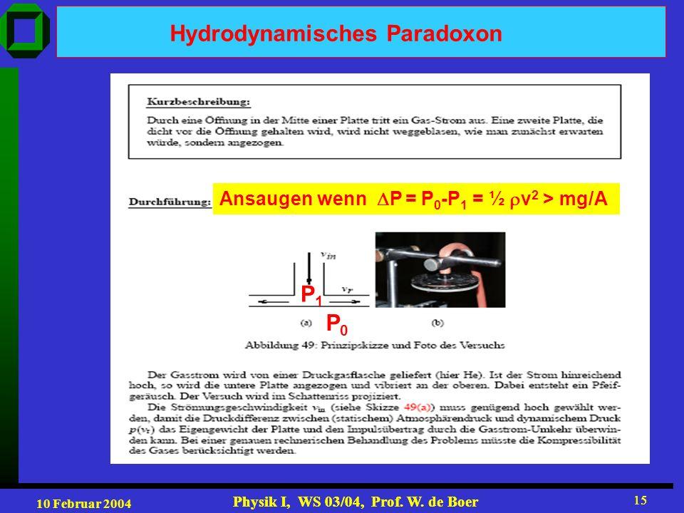 10 Februar 2004 Physik I, WS 03/04, Prof. W. de Boer 15 Physik I, WS 03/04, Prof. W. de Boer 15 Hydrodynamisches Paradoxon Ansaugen wenn P = P 0 -P 1