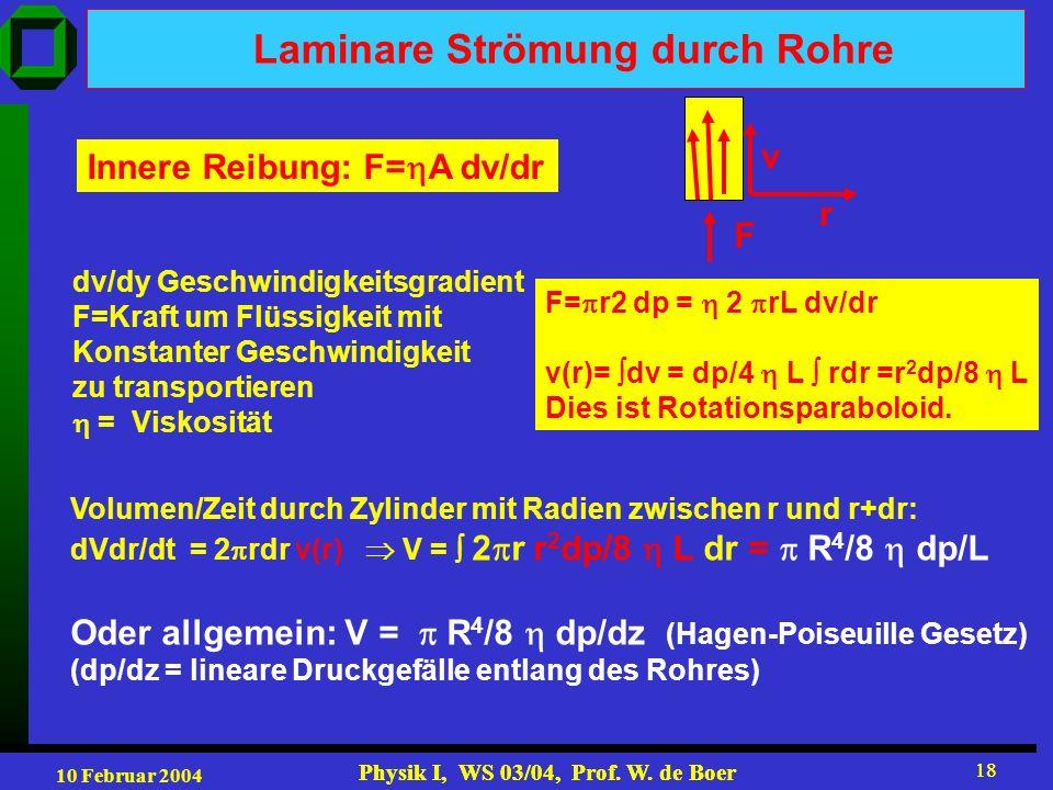 10 Februar 2004 Physik I, WS 03/04, Prof. W. de Boer 18 Physik I, WS 03/04, Prof. W. de Boer 18 Laminare Strömung durch Rohre Innere Reibung: F= A dv/