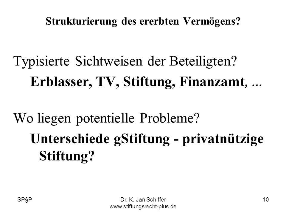 SP§PDr. K. Jan Schiffer www.stiftungsrecht-plus.de 10 Strukturierung des ererbten Vermögens? Typisierte Sichtweisen der Beteiligten? Erblasser, TV, St