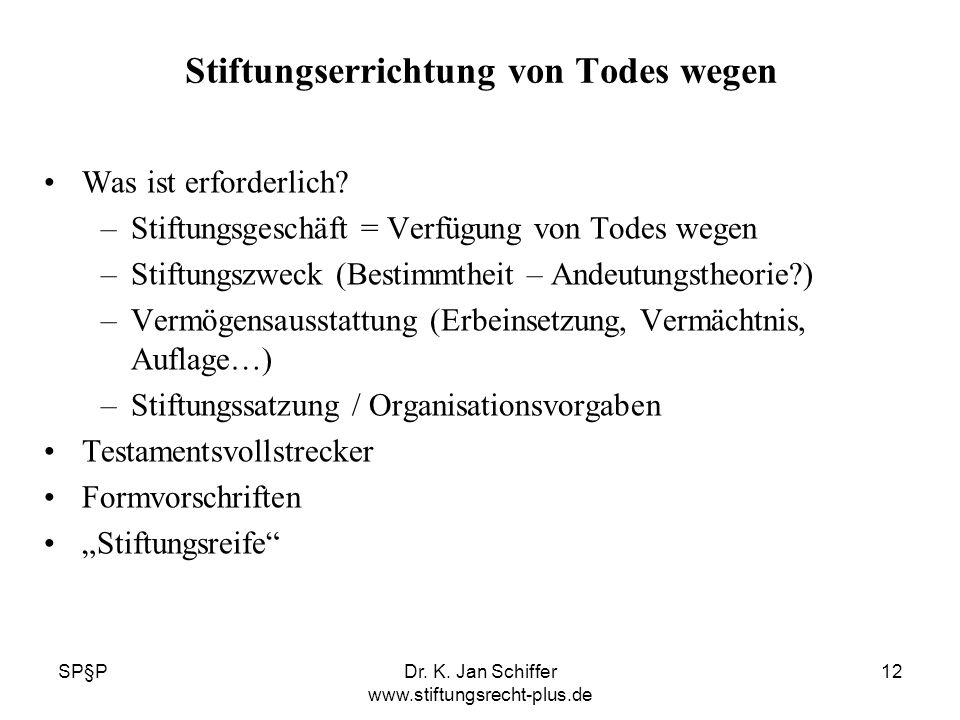 SP§PDr. K. Jan Schiffer www.stiftungsrecht-plus.de 12 Stiftungserrichtung von Todes wegen Was ist erforderlich? –Stiftungsgeschäft = Verfügung von Tod