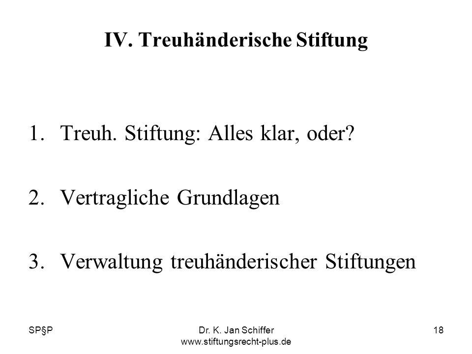 SP§PDr. K. Jan Schiffer www.stiftungsrecht-plus.de 18 IV. Treuhänderische Stiftung 1.Treuh. Stiftung: Alles klar, oder? 2.Vertragliche Grundlagen 3.Ve