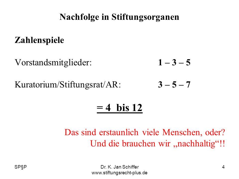 SP§PDr. K. Jan Schiffer www.stiftungsrecht-plus.de 4 Nachfolge in Stiftungsorganen Zahlenspiele Vorstandsmitglieder: 1 – 3 – 5 Kuratorium/Stiftungsrat