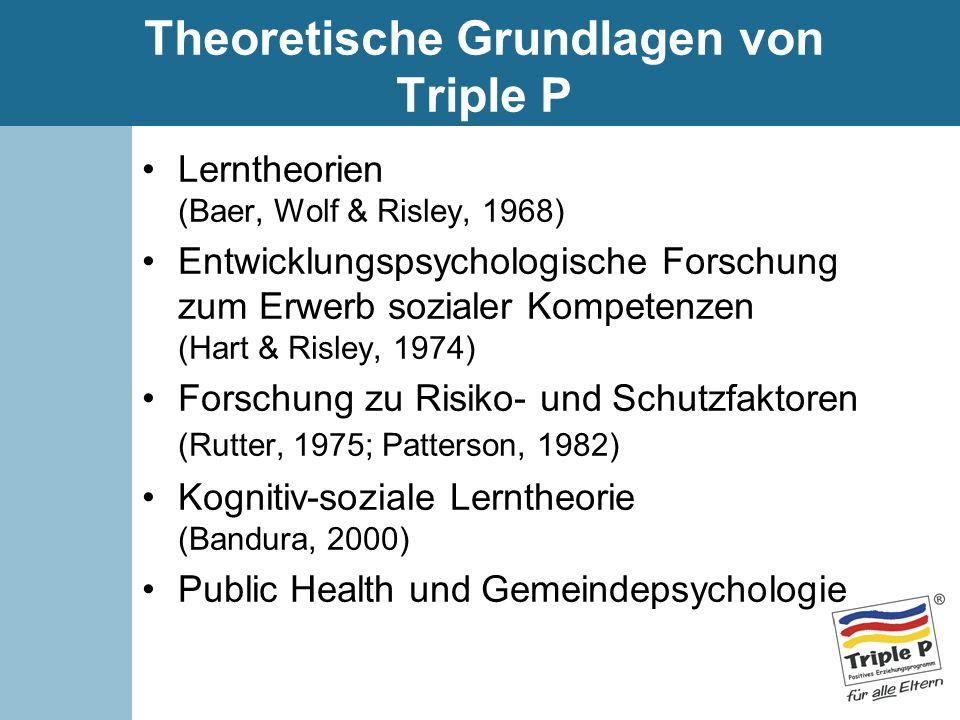Theoretische Grundlagen von Triple P Lerntheorien (Baer, Wolf & Risley, 1968) Entwicklungspsychologische Forschung zum Erwerb sozialer Kompetenzen (Ha