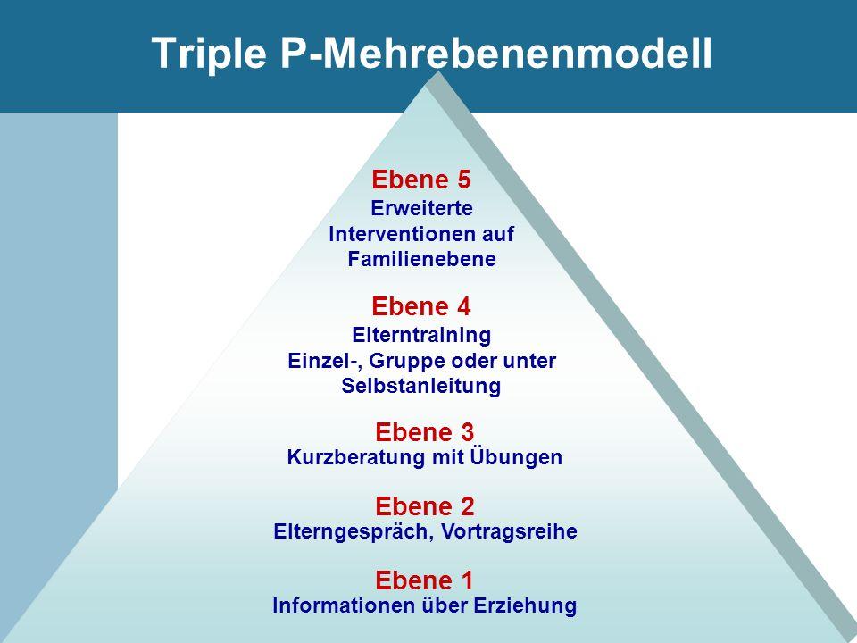 Triple P-Mehrebenenmodell Ebene 5 Erweiterte Interventionen auf Familienebene Ebene 1 Informationen über Erziehung Ebene 3 Kurzberatung mit Übungen Eb