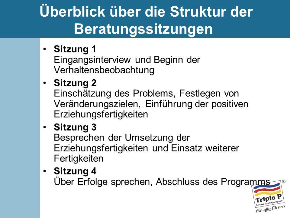Überblick über die Struktur der Beratungssitzungen Sitzung 1 Eingangsinterview und Beginn der Verhaltensbeobachtung Sitzung 2 Einschätzung des Problem