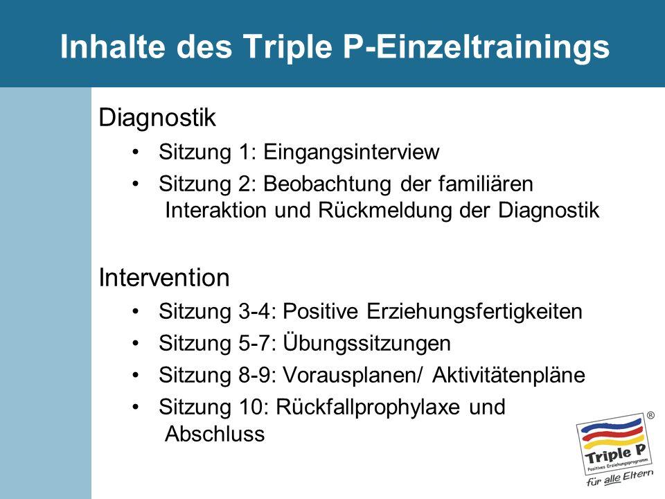 Inhalte des Triple P-Einzeltrainings Diagnostik Sitzung 1: Eingangsinterview Sitzung 2: Beobachtung der familiären Interaktion und Rückmeldung der Dia