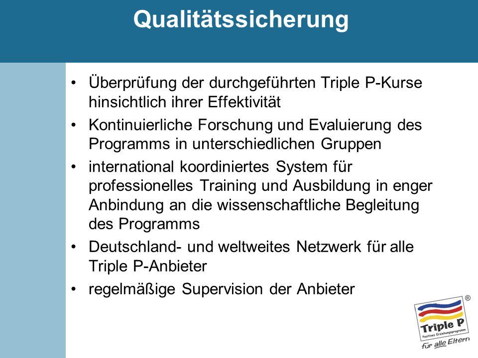 Qualitätssicherung Überprüfung der durchgeführten Triple P-Kurse hinsichtlich ihrer Effektivität Kontinuierliche Forschung und Evaluierung des Program
