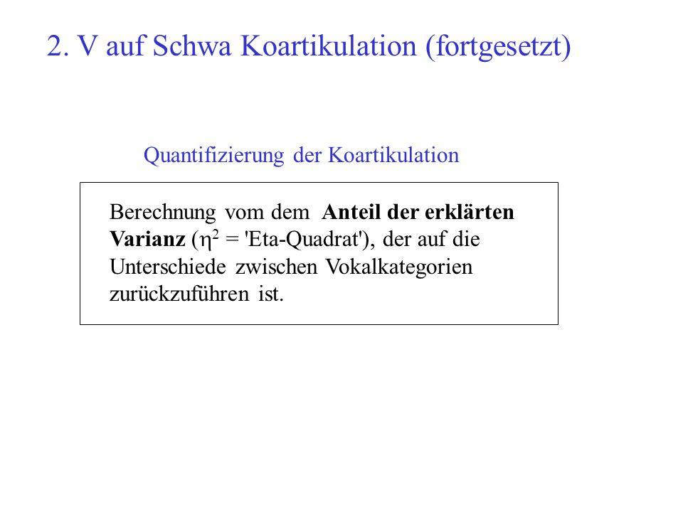 Quantifizierung der Koartikulation Berechnung vom dem Anteil der erklärten Varianz ( 2 = 'Eta-Quadrat'), der auf die Unterschiede zwischen Vokalkatego