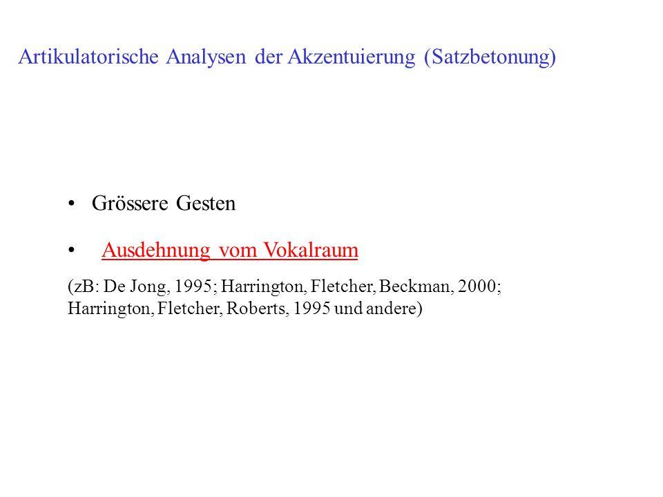 Artikulatorische Analysen der Akzentuierung (Satzbetonung) Grössere Gesten Ausdehnung vom Vokalraum (zB: De Jong, 1995; Harrington, Fletcher, Beckman,