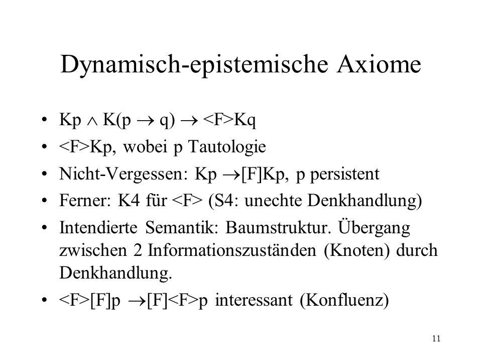11 Dynamisch-epistemische Axiome Kp K(p q) Kq Kp, wobei p Tautologie Nicht-Vergessen: Kp [F]Kp, p persistent Ferner: K4 für (S4: unechte Denkhandlung)