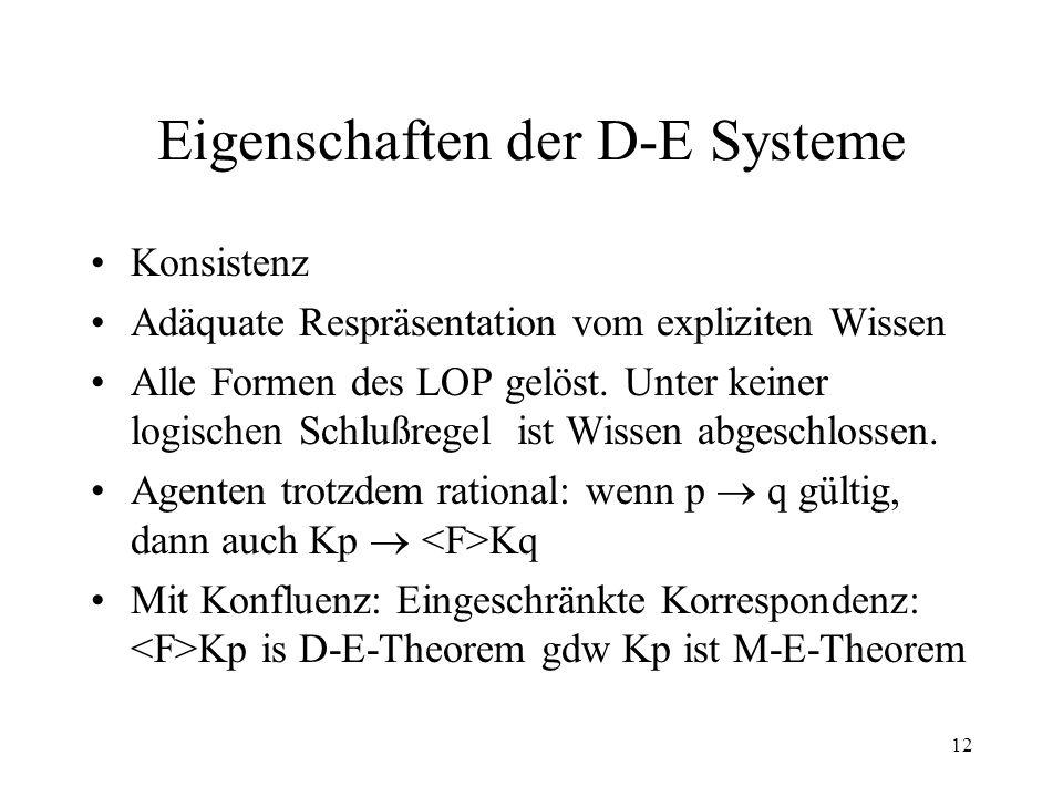 12 Eigenschaften der D-E Systeme Konsistenz Adäquate Respräsentation vom expliziten Wissen Alle Formen des LOP gelöst. Unter keiner logischen Schlußre