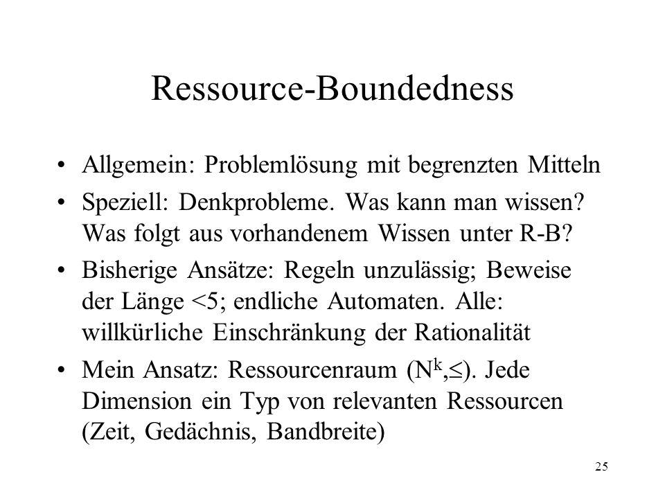 25 Ressource-Boundedness Allgemein: Problemlösung mit begrenzten Mitteln Speziell: Denkprobleme. Was kann man wissen? Was folgt aus vorhandenem Wissen