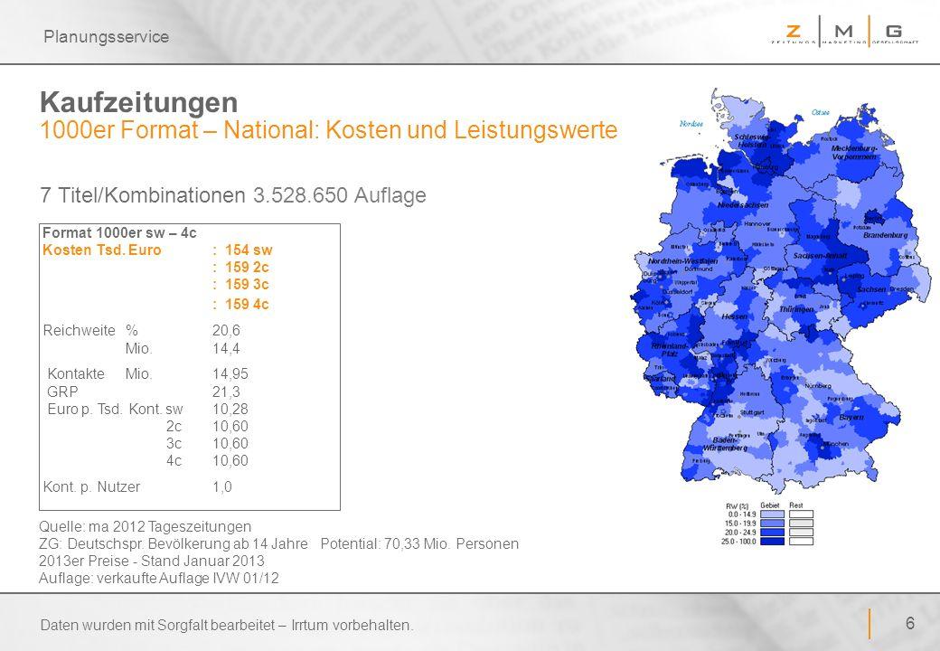 6 Planungsservice Kaufzeitungen 1000er Format – National: Kosten und Leistungswerte Format 1000er sw – 4c Kosten Tsd.