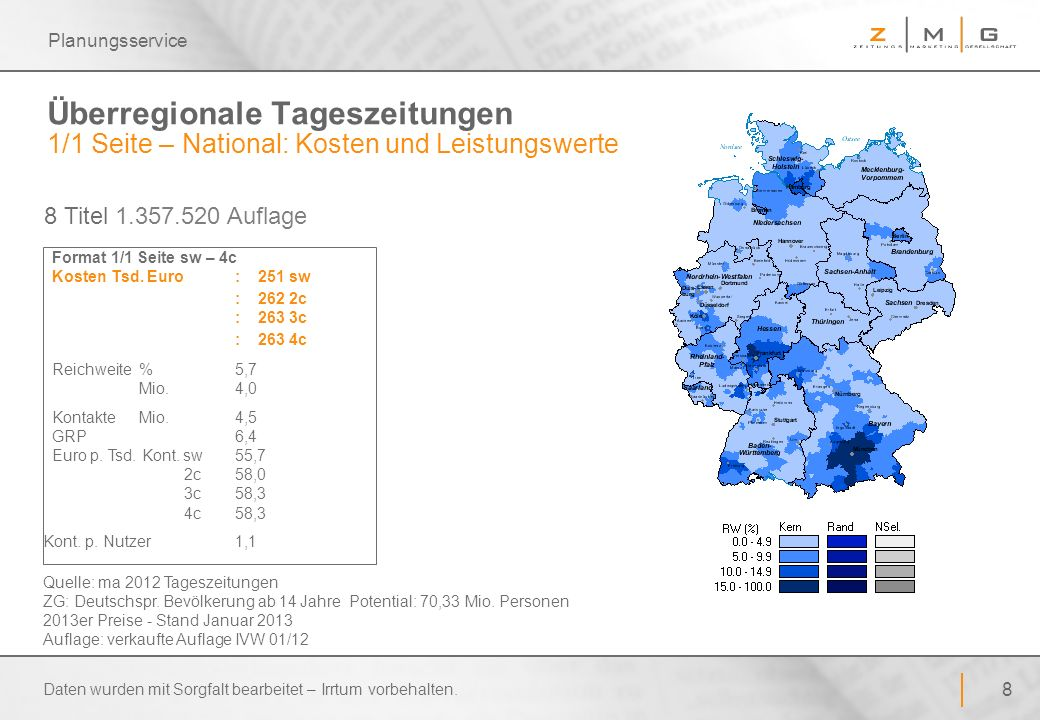8 Planungsservice Überregionale Tageszeitungen 1/1 Seite – National: Kosten und Leistungswerte 8 Titel 1.357.520 Auflage Format 1/1 Seite sw – 4c Kosten Tsd.