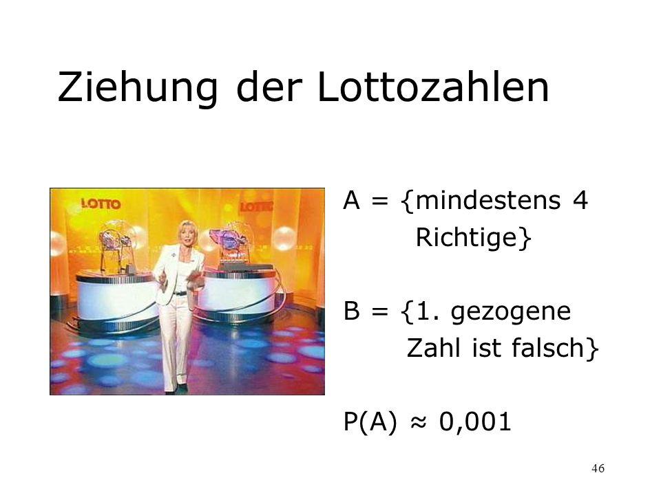 46 Ziehung der Lottozahlen A = {mindestens 4 Richtige} B = {1. gezogene Zahl ist falsch} P(A) 0,001