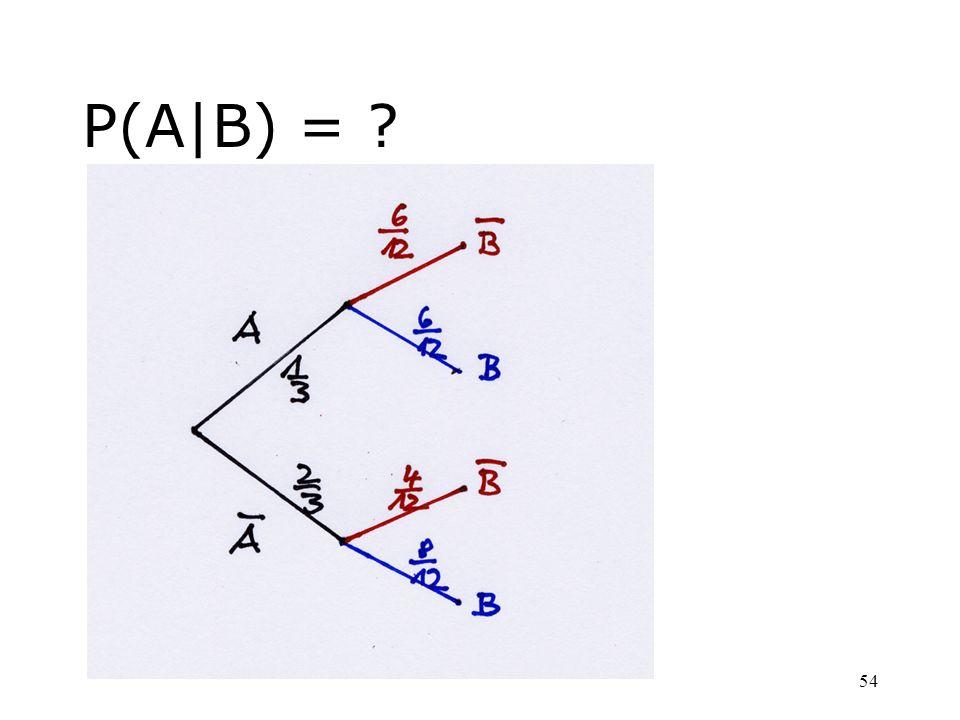 54 P(A|B) = ?
