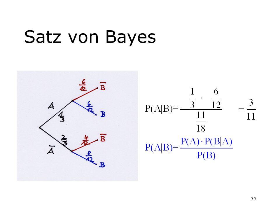 55 Satz von Bayes