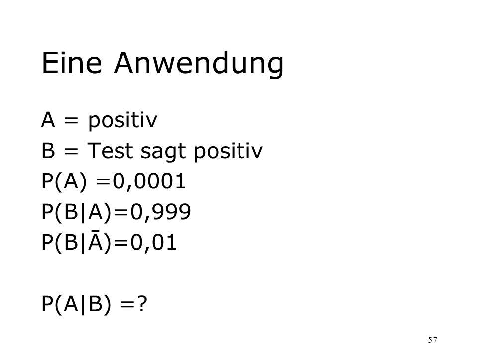 57 Eine Anwendung A = positiv B = Test sagt positiv P(A) =0,0001 P(B|A)=0,999 P(B|Ā)=0,01 P(A|B) =?