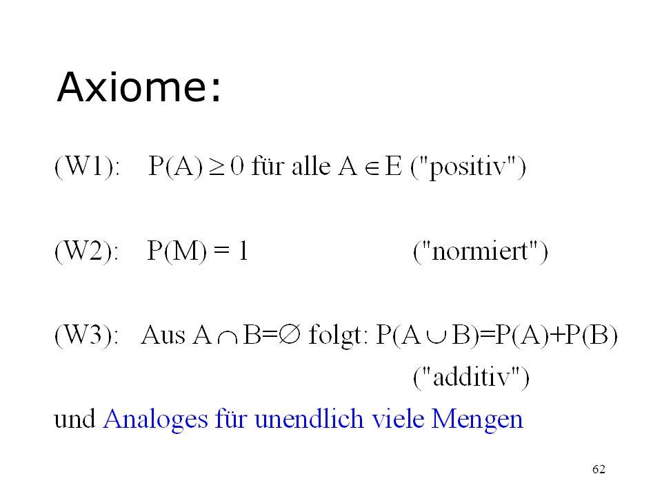 62 Axiome:
