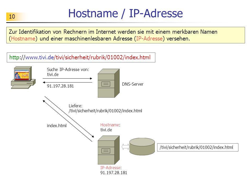 10 Hostname / IP-Adresse Zur Identifikation von Rechnern im Internet werden sie mit einem merkbaren Namen (Hostname) und einer maschinenlesbaren Adres