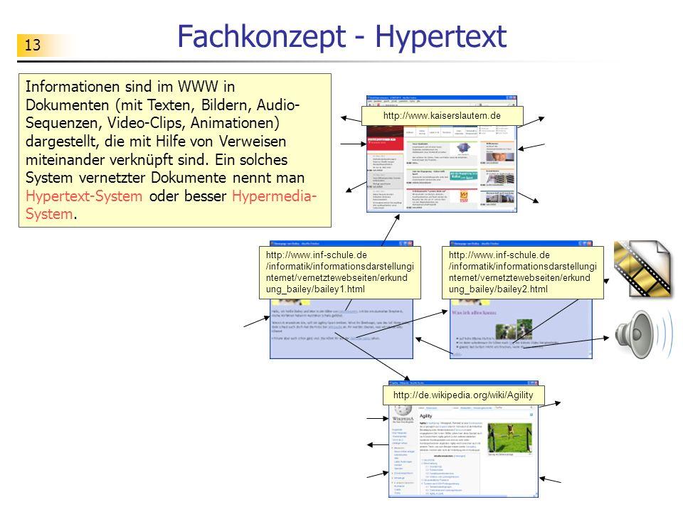 13 Fachkonzept - Hypertext http://de.wikipedia.org/wiki/Agility http://www.kaiserslautern.de http://www.inf-schule.de /informatik/informationsdarstell