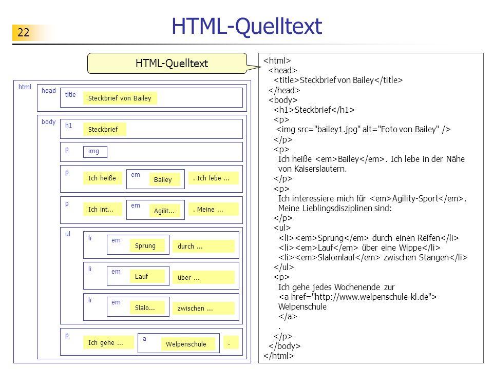 22 HTML-Quelltext html head title Steckbrief von Bailey body h1 p img p Ich heiße em Bailey ul li. Ich lebe... p Ich int... em Agilit.... Meine... em