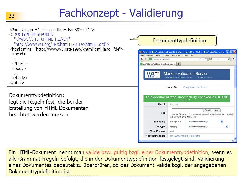 33 Fachkonzept - Validierung <!DOCTYPE html PUBLIC