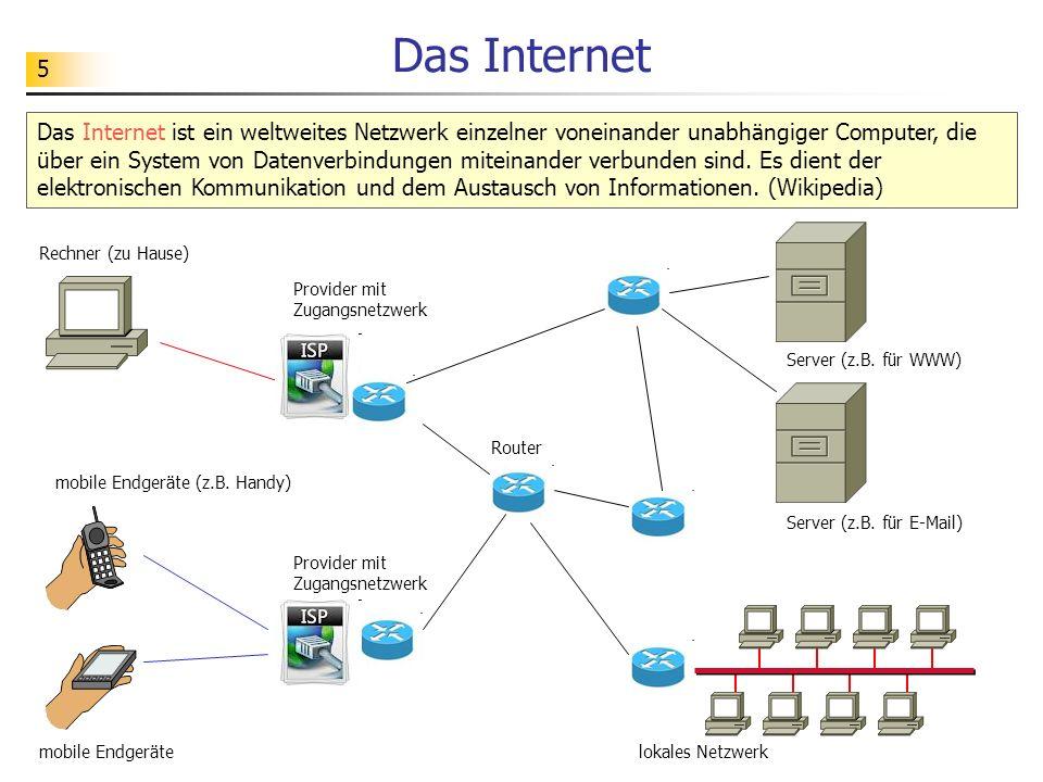 5 Das Internet Server (z.B. für WWW) Rechner (zu Hause) Provider mit Zugangsnetzwerk lokales Netzwerkmobile Endgeräte Server (z.B. für E-Mail) Provide