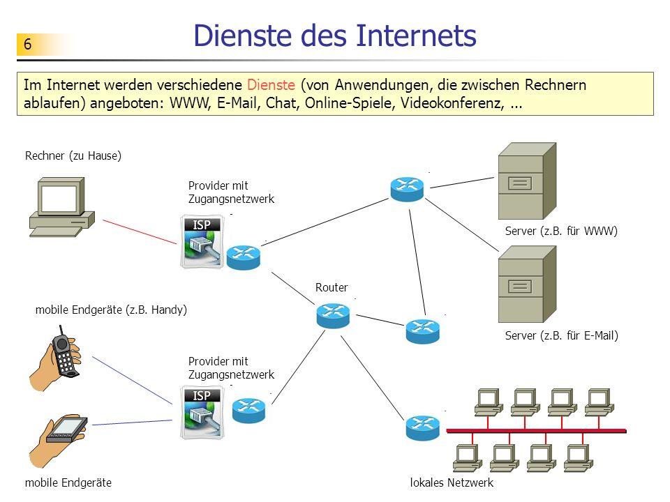 6 Dienste des Internets Server (z.B. für WWW) Rechner (zu Hause) Provider mit Zugangsnetzwerk lokales Netzwerkmobile Endgeräte Server (z.B. für E-Mail