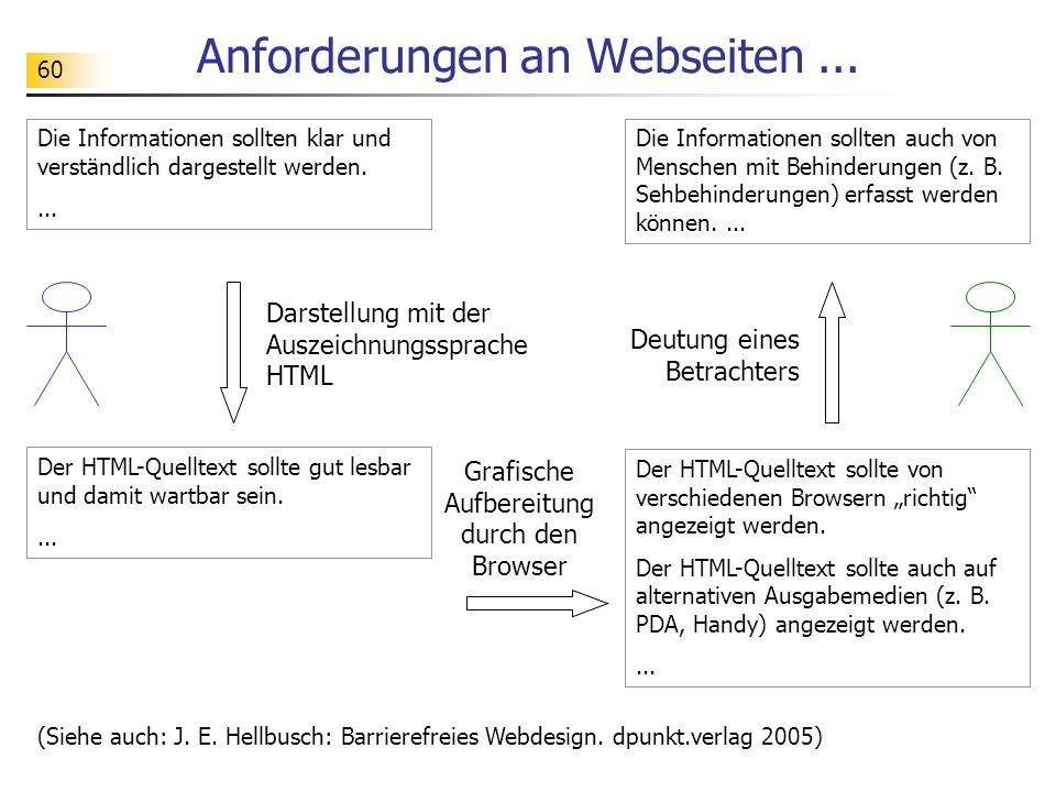 60 Anforderungen an Webseiten... Darstellung mit der Auszeichnungssprache HTML Deutung eines Betrachters Grafische Aufbereitung durch den Browser Der