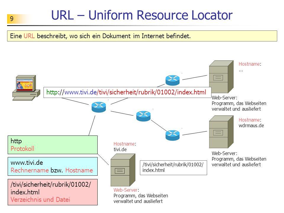 9 URL – Uniform Resource Locator Eine URL beschreibt, wo sich ein Dokument im Internet befindet. Web-Server: Programm, das Webseiten verwaltet und aus