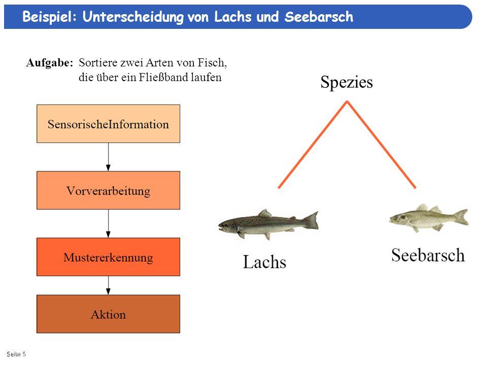 Seite 1711/16/2013| Bayessche Entscheidungstheorie Ohne jegliche Zusatzinformation lautet die optimale Entscheidungsregel: Falls P(ω=Lachs) > P(ω=Barsch) : Klassifiziere jeden gefangenen Fisch als Lachs Falls P(ω=Lachs) P(ω=Barsch) : Klassifiziere jeden gefangenen Fisch als Barsch Daten helfen bei der Konstruktion besserer Entscheidungsregeln: Sei für Lachs und Barsch die Verteilung ihrer Helligkeitswerte x gegeben.