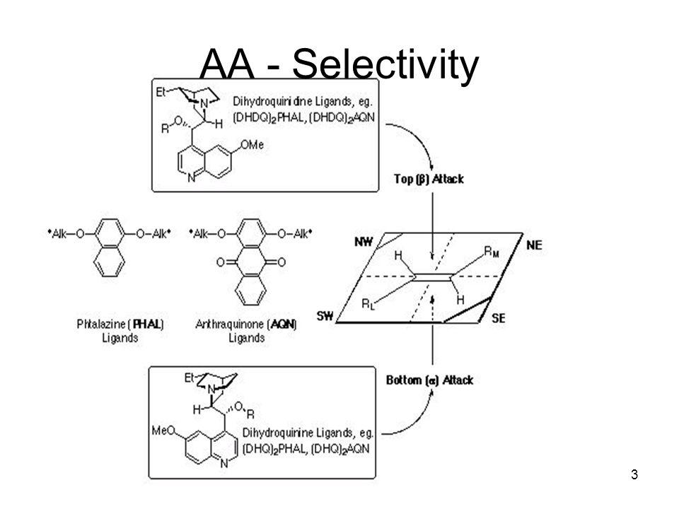 Metallorganische Chemie34 Nozaki Reaktion Im Gegensatz zu Cupraten und Grignard- Reagentien reagiert Vinylchrom(II) mit Aldehyden nicht durch Chelat-Kontrolle Die Addition erfolgt von der entgegen- gesetzten Seite des Felkin-Ahn Modelles => Anti-Cram Produlkte dominieren