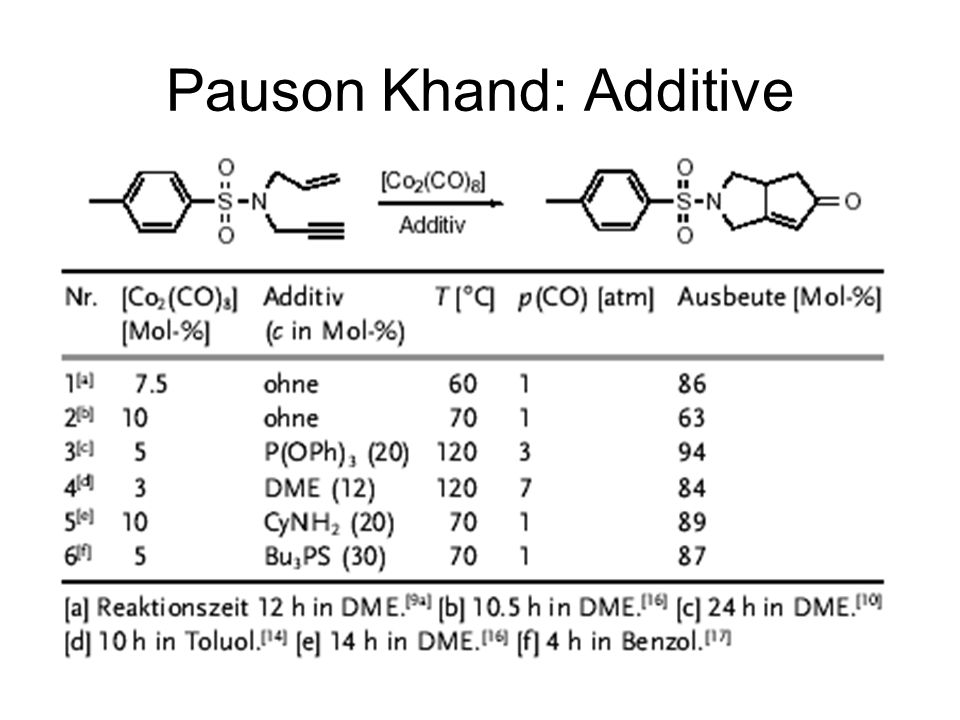 Metallorganische Chemie66 Pauson Khand: Additive